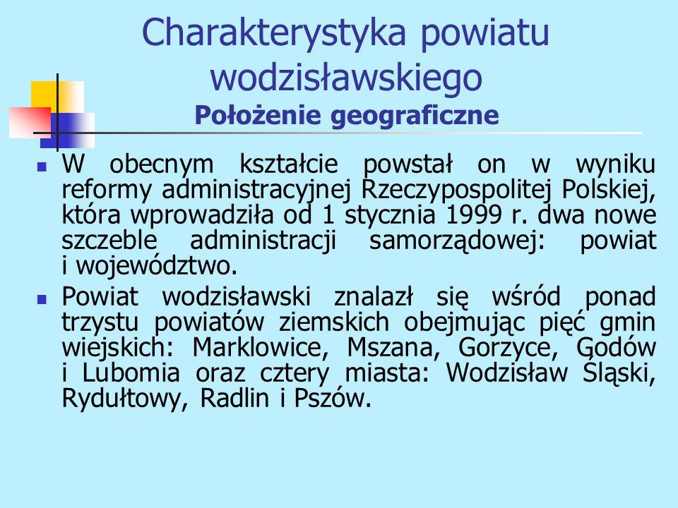 Charakterystyka powiatu wodzisławskiego Położenie geograficzne