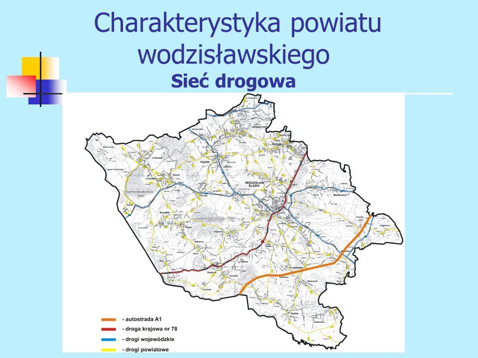 Charakterystyka powiatu wodzisławskiego Sieć drogowa