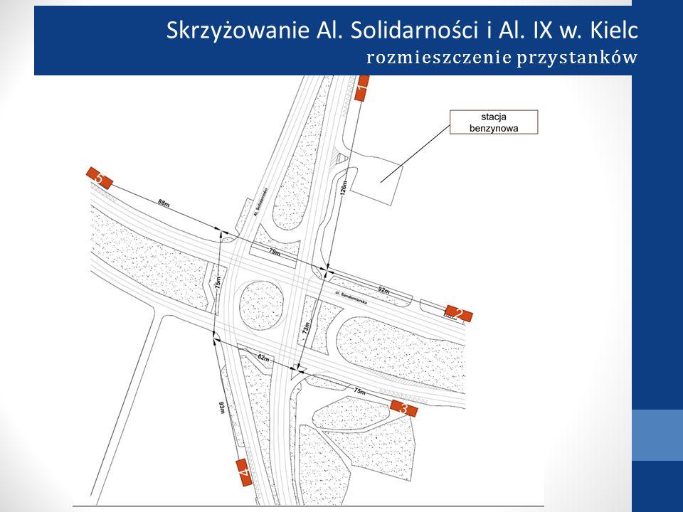 Skrzyżowanie Al. Solidarności i Al. IX w. Kielc