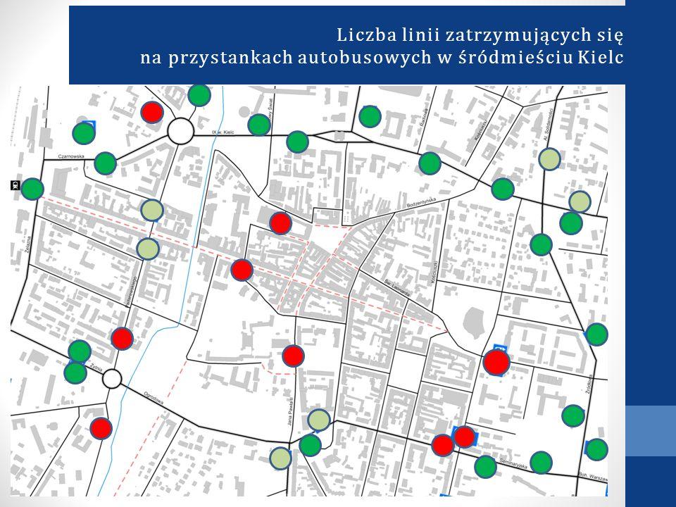 Liczba linii zatrzymujących się na przystankach autobusowych w śródmieściu Kielc