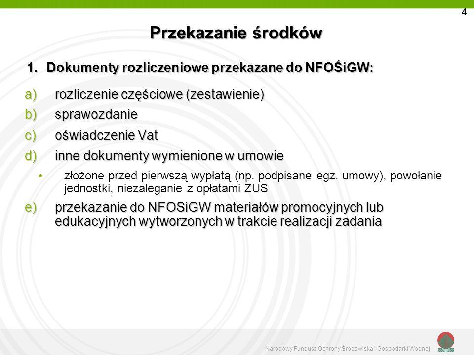 Przekazanie środków Dokumenty rozliczeniowe przekazane do NFOŚiGW: