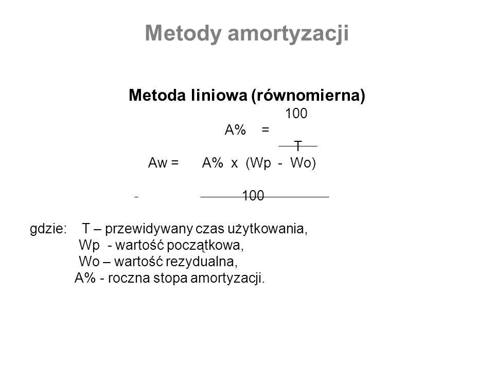 Metoda liniowa (równomierna)