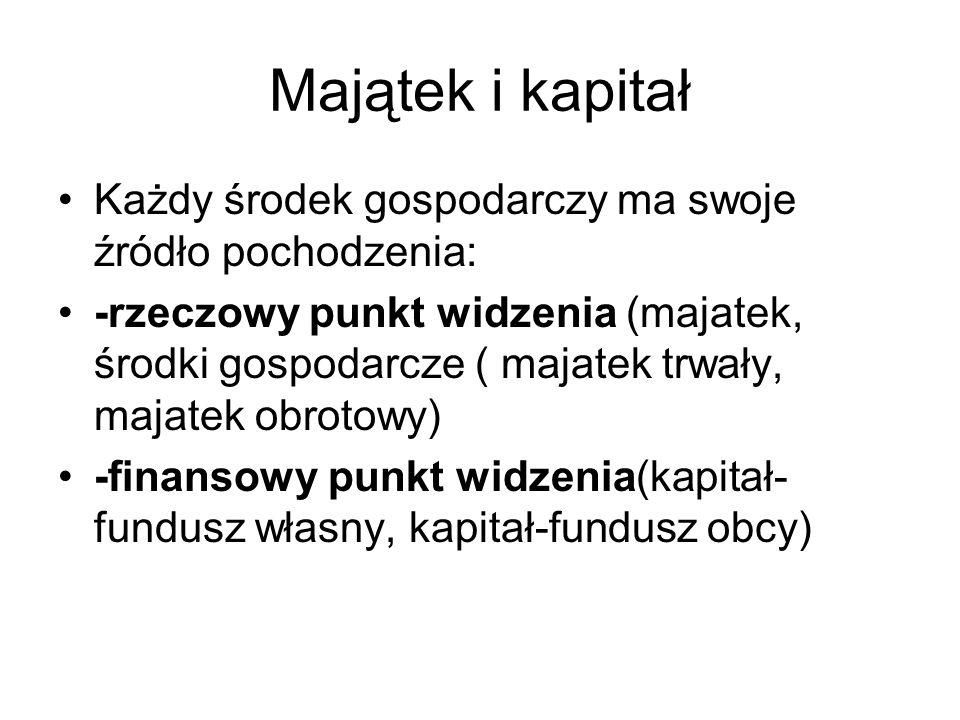 Majątek i kapitał Każdy środek gospodarczy ma swoje źródło pochodzenia: