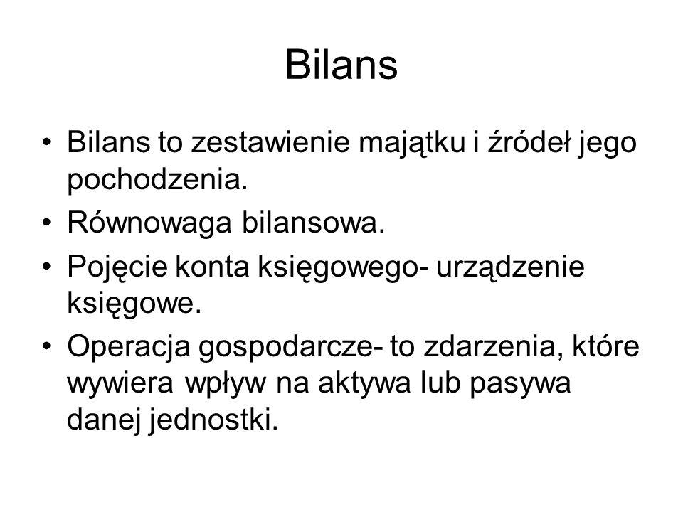 Bilans Bilans to zestawienie majątku i źródeł jego pochodzenia.