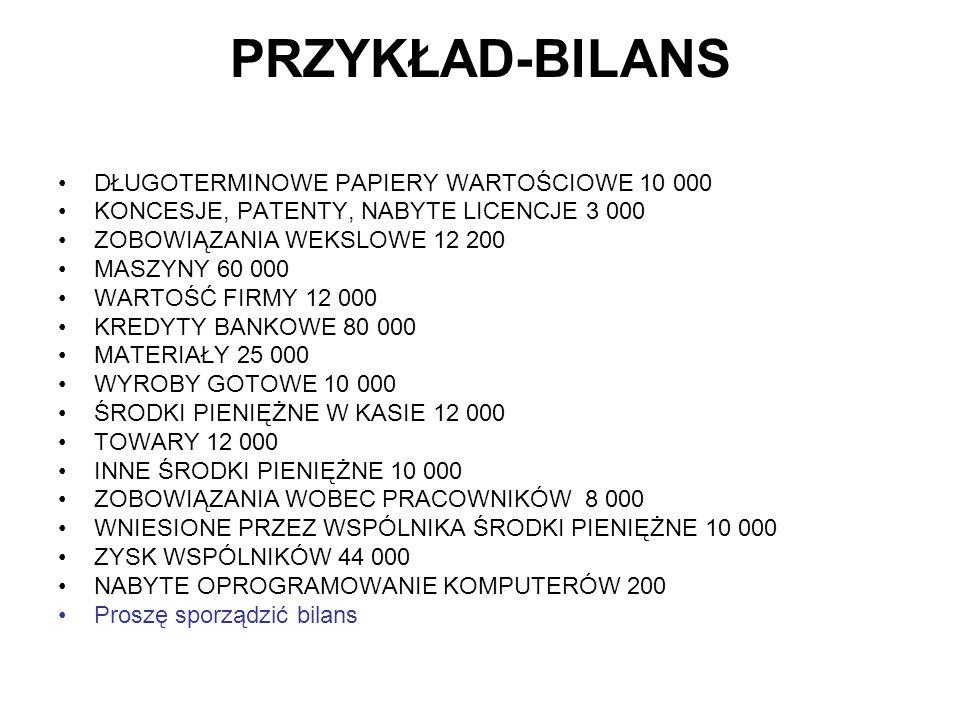 PRZYKŁAD-BILANS DŁUGOTERMINOWE PAPIERY WARTOŚCIOWE 10 000