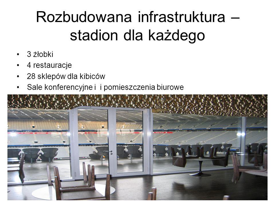 Rozbudowana infrastruktura – stadion dla każdego