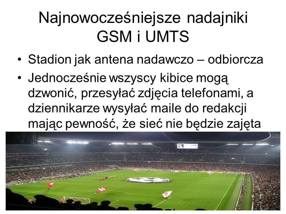 Najnowocześniejsze nadajniki GSM i UMTS