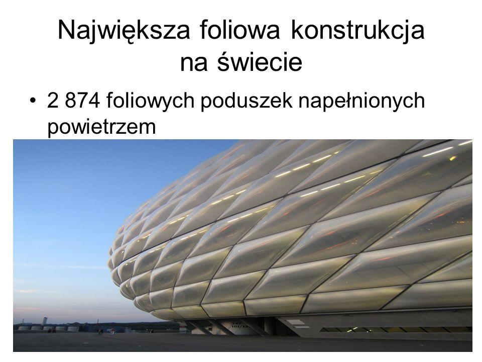 Największa foliowa konstrukcja na świecie
