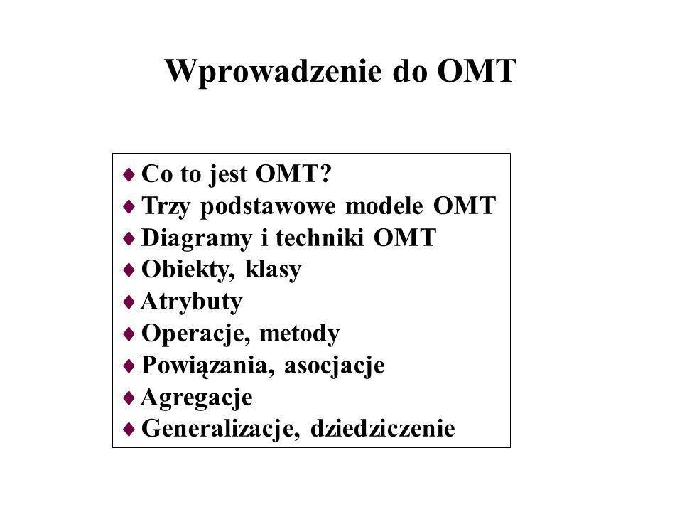 Wprowadzenie do OMT Co to jest OMT Trzy podstawowe modele OMT