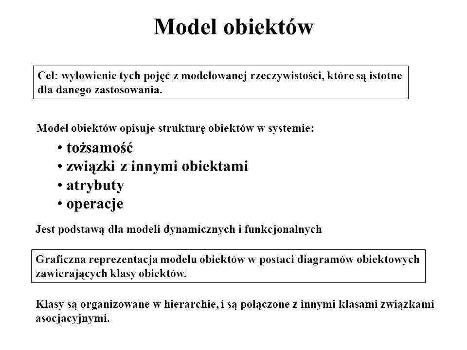 Model obiektów tożsamość związki z innymi obiektami atrybuty operacje