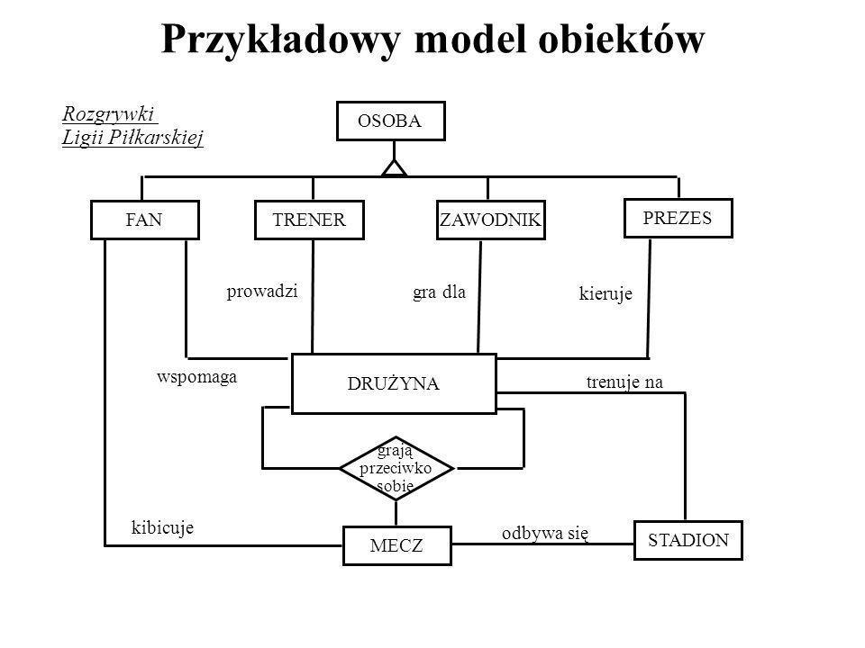 Przykładowy model obiektów
