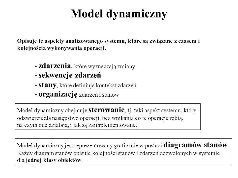 Model dynamiczny Opisuje te aspekty analizowanego systemu, które są związane z czasem i. kolejnościa wykonywania operacji.