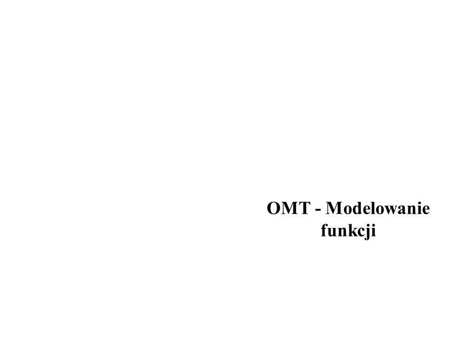 OMT - Modelowanie funkcji
