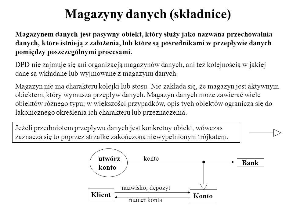 Magazyny danych (składnice)