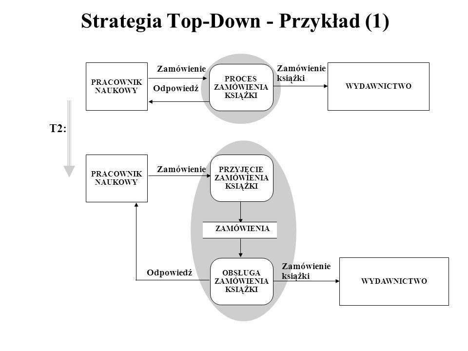 Strategia Top-Down - Przykład (1)