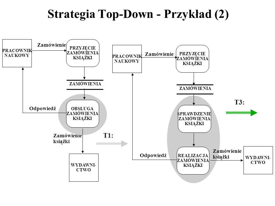 Strategia Top-Down - Przykład (2)