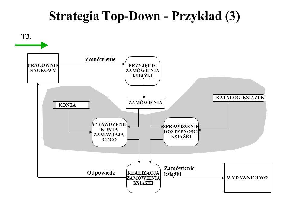 Strategia Top-Down - Przykład (3)