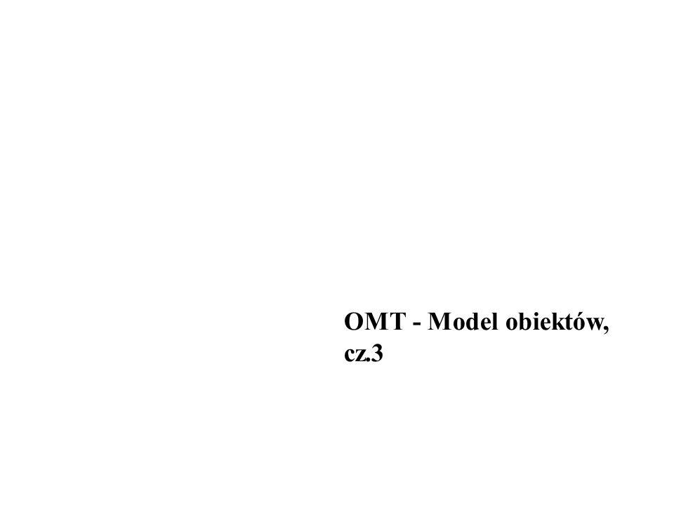 OMT - Model obiektów, cz.3