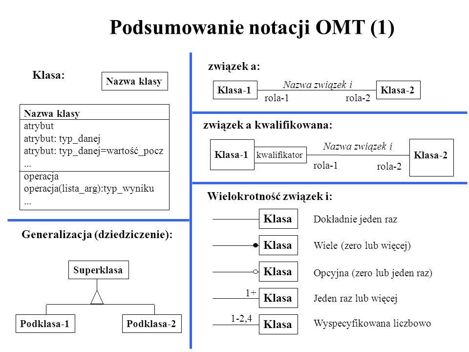 Podsumowanie notacji OMT (1)