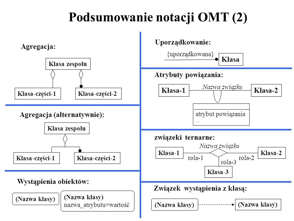 Podsumowanie notacji OMT (2)