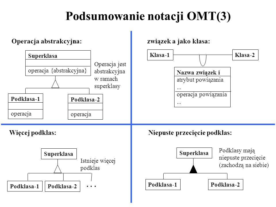 Podsumowanie notacji OMT(3)