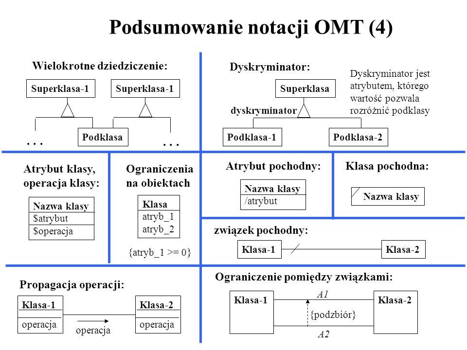 Podsumowanie notacji OMT (4)