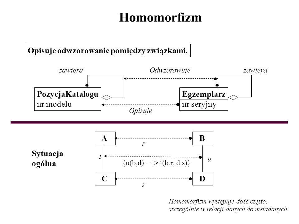Homomorfizm Opisuje odwzorowanie pomiędzy związkami. PozycjaKatalogu