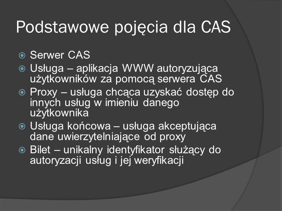 Podstawowe pojęcia dla CAS