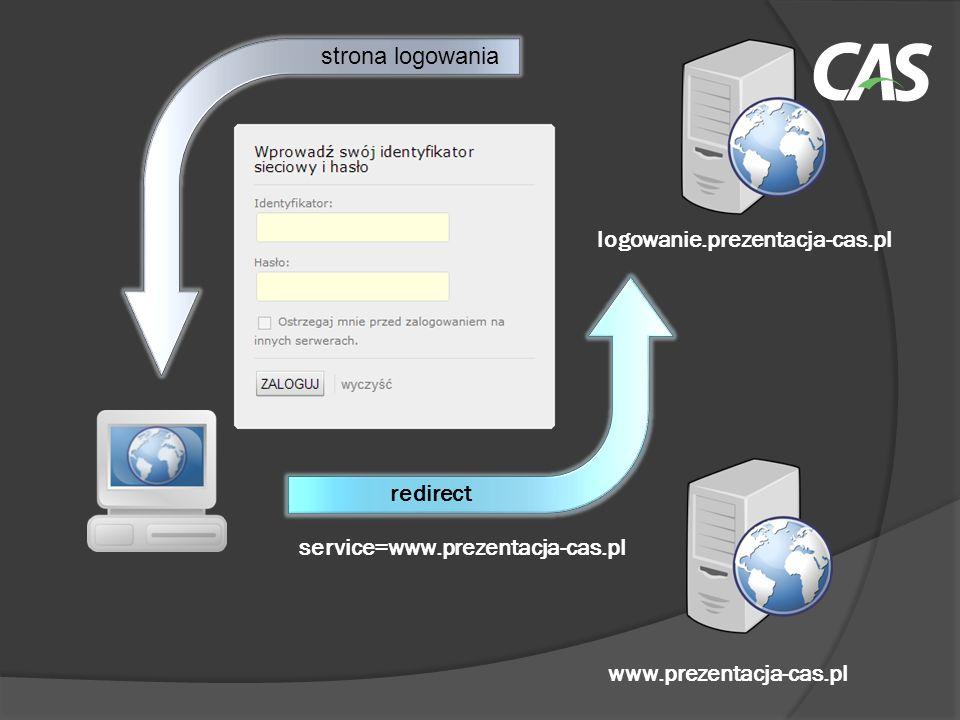 strona logowania logowanie.prezentacja-cas.pl redirect