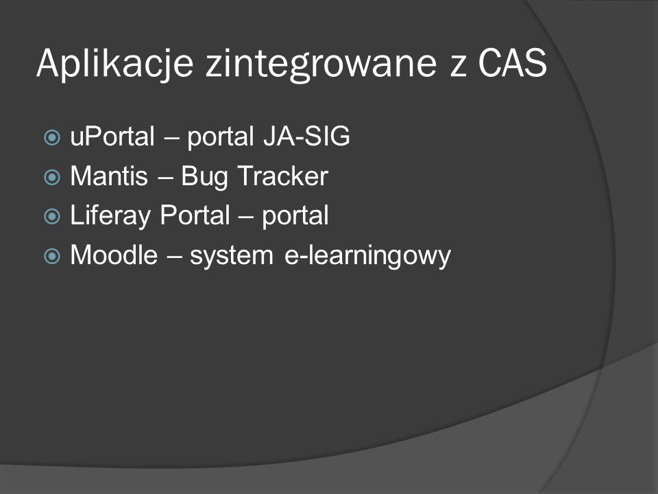 Aplikacje zintegrowane z CAS