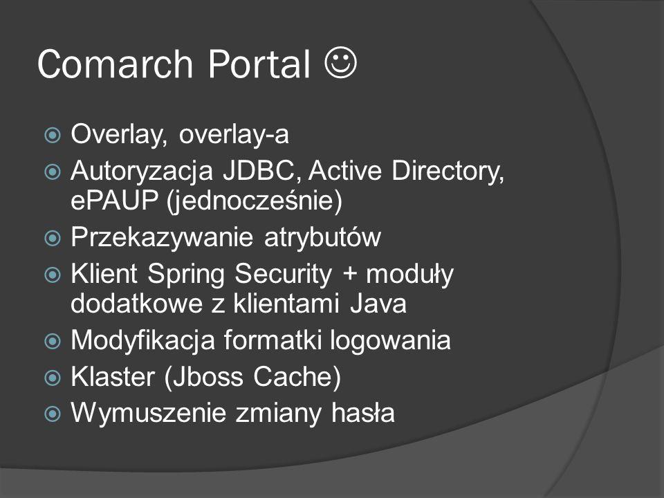 Comarch Portal  Overlay, overlay-a