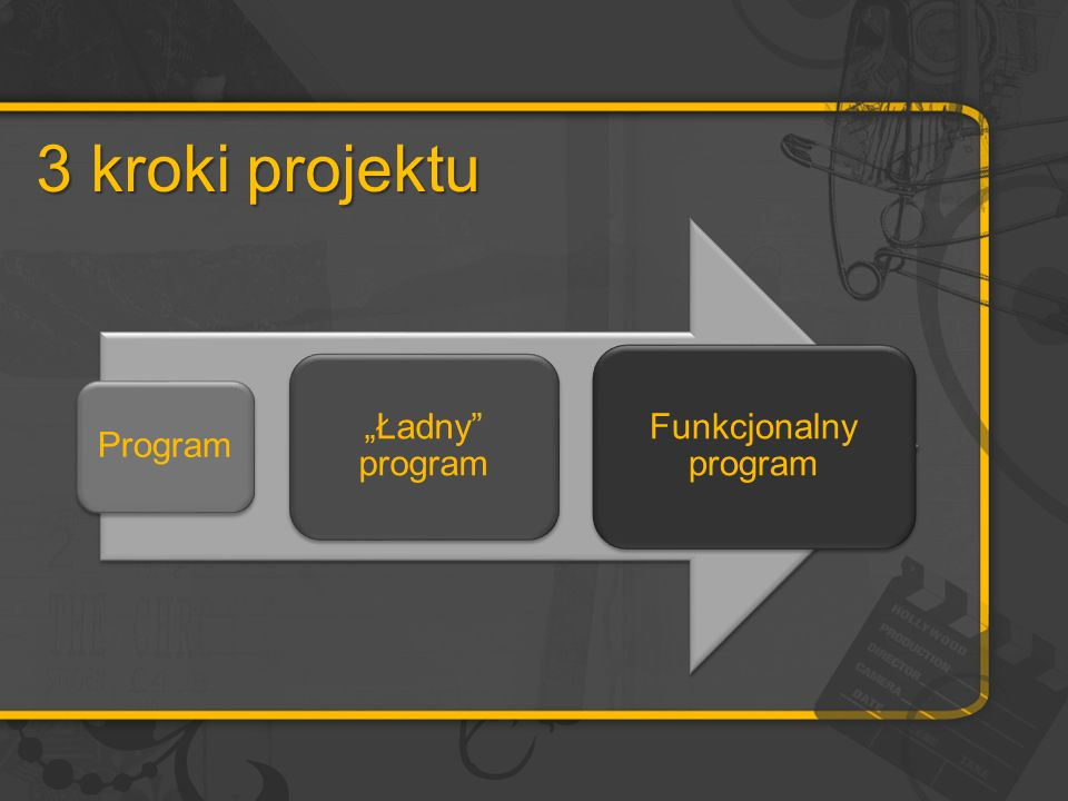 "3 kroki projektu Program ""Ładny program Funkcjonalny program"