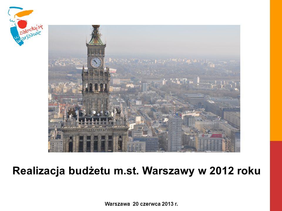 Realizacja budżetu m.st. Warszawy w 2012 roku