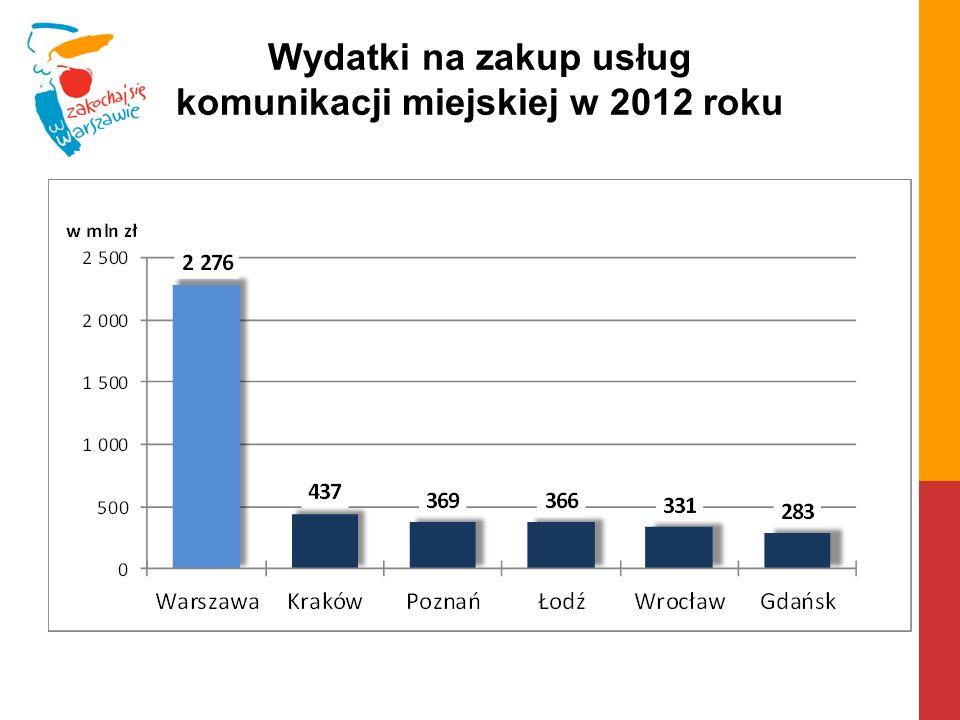 Wydatki na zakup usług komunikacji miejskiej w 2012 roku