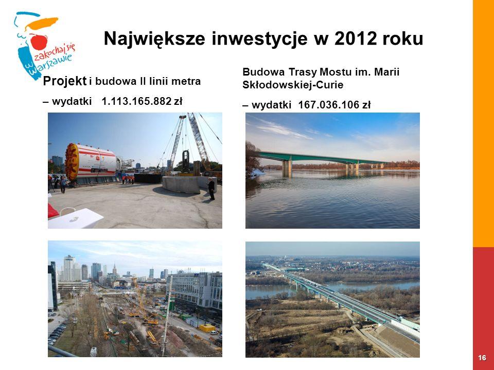 Największe inwestycje w 2012 roku