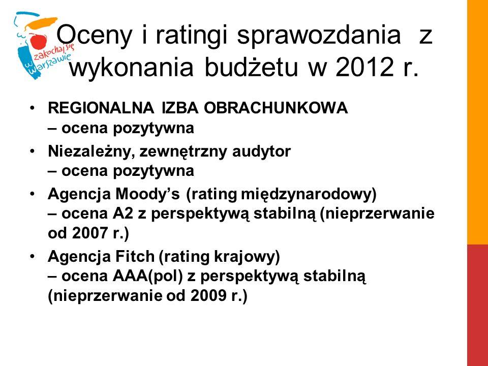 Oceny i ratingi sprawozdania z wykonania budżetu w 2012 r.