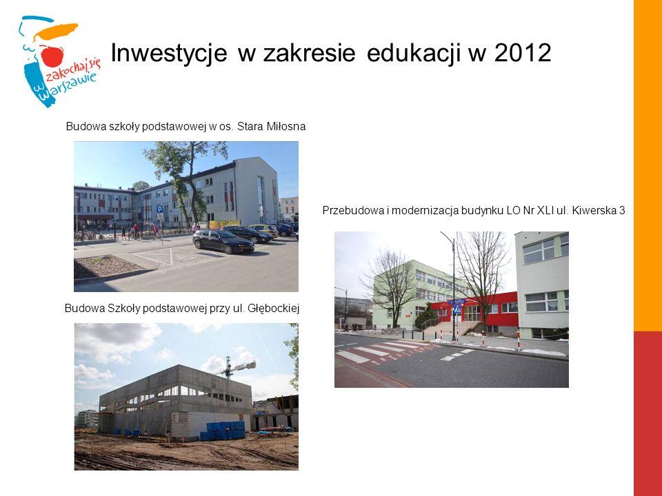 Inwestycje w zakresie edukacji w 2012