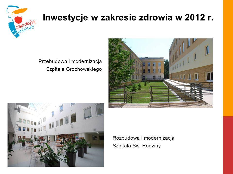 Inwestycje w zakresie zdrowia w 2012 r.