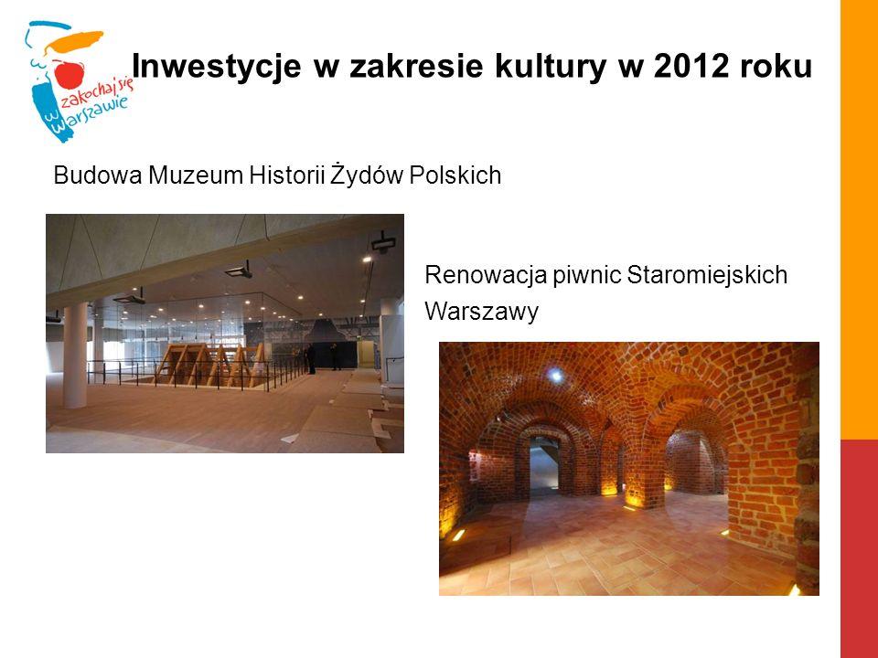 Inwestycje w zakresie kultury w 2012 roku