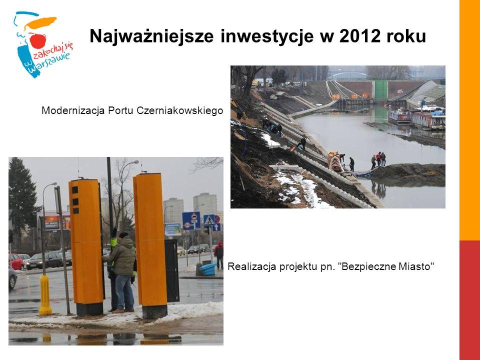 Najważniejsze inwestycje w 2012 roku
