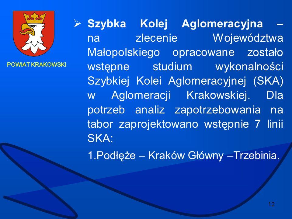 1.Podłęże – Kraków Główny –Trzebinia.