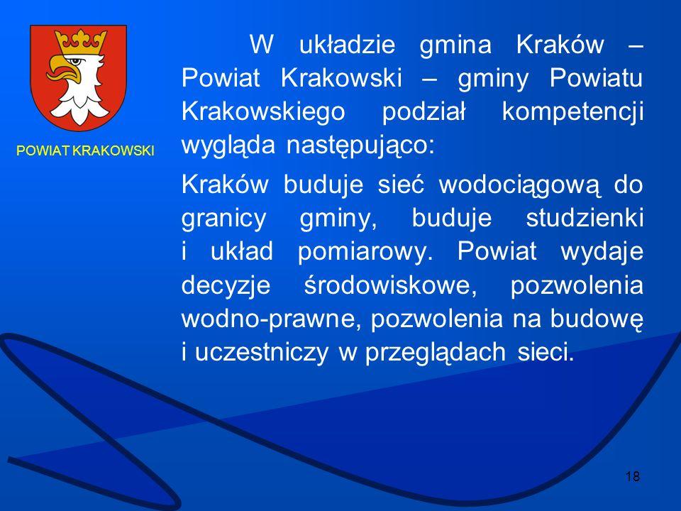 W układzie gmina Kraków –Powiat Krakowski – gminy Powiatu Krakowskiego podział kompetencji wygląda następująco: