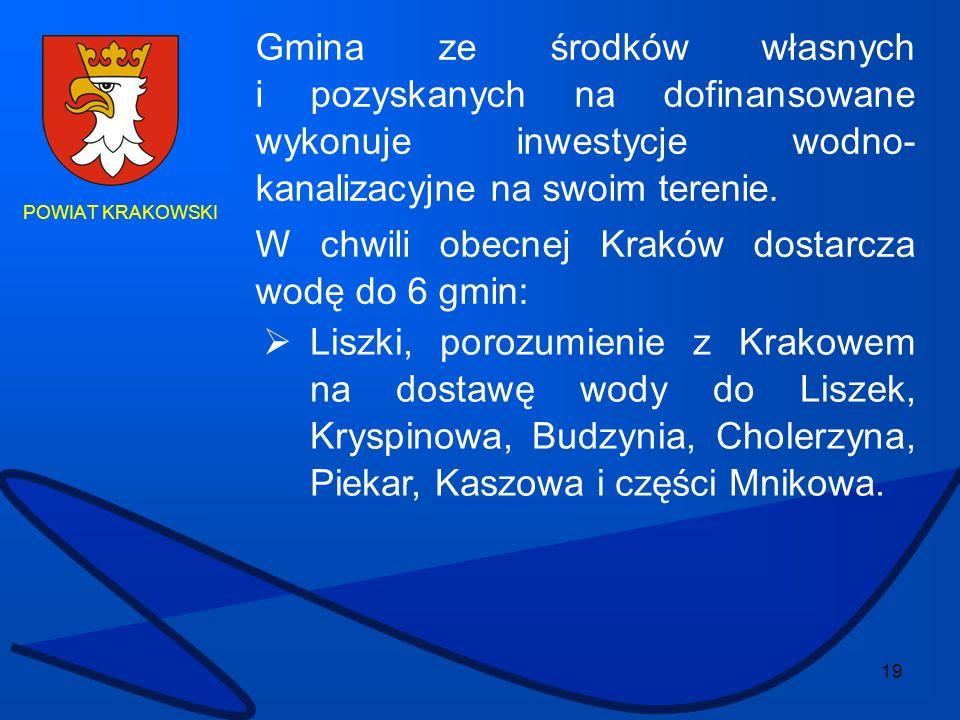 W chwili obecnej Kraków dostarcza wodę do 6 gmin: