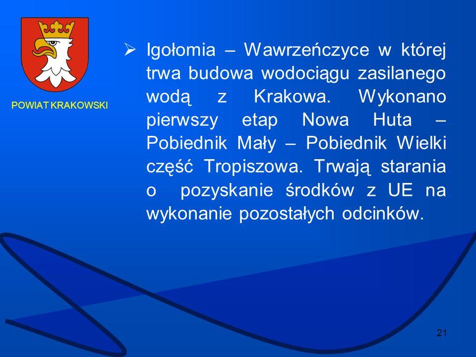 Igołomia – Wawrzeńczyce w której trwa budowa wodociągu zasilanego wodą z Krakowa. Wykonano pierwszy etap Nowa Huta – Pobiednik Mały – Pobiednik Wielki część Tropiszowa. Trwają starania o pozyskanie środków z UE na wykonanie pozostałych odcinków.
