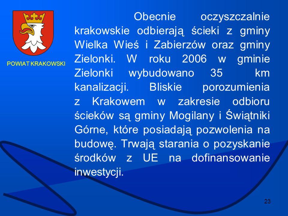 Obecnie oczyszczalnie krakowskie odbierają ścieki z gminy Wielka Wieś i Zabierzów oraz gminy Zielonki. W roku 2006 w gminie Zielonki wybudowano 35 km kanalizacji. Bliskie porozumienia z Krakowem w zakresie odbioru ścieków są gminy Mogilany i Świątniki Górne, które posiadają pozwolenia na budowę. Trwają starania o pozyskanie środków z UE na dofinansowanie inwestycji.