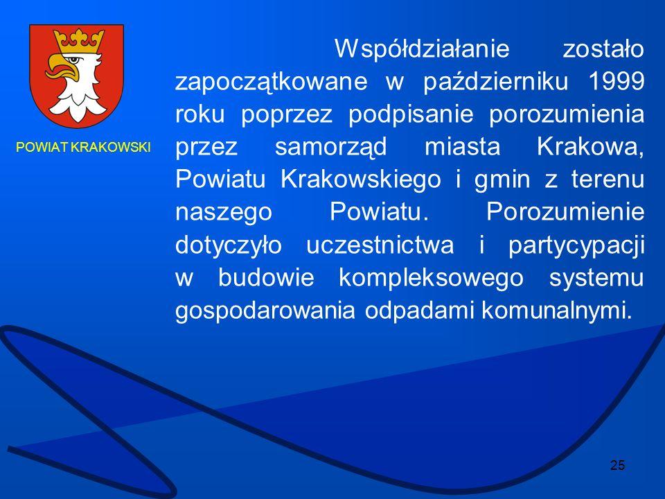 Współdziałanie zostało zapoczątkowane w październiku 1999 roku poprzez podpisanie porozumienia przez samorząd miasta Krakowa, Powiatu Krakowskiego i gmin z terenu naszego Powiatu. Porozumienie dotyczyło uczestnictwa i partycypacji w budowie kompleksowego systemu gospodarowania odpadami komunalnymi.