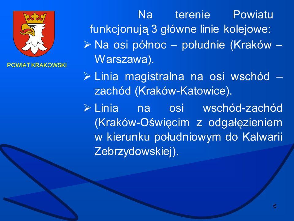 Na terenie Powiatu funkcjonują 3 główne linie kolejowe: