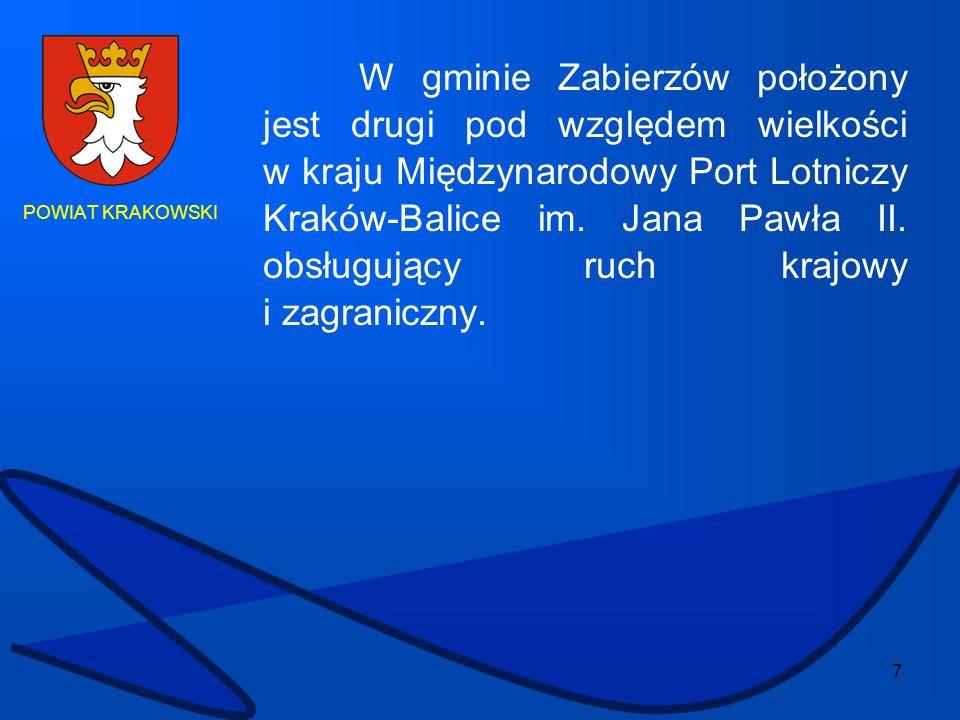 W gminie Zabierzów położony jest drugi pod względem wielkości w kraju Międzynarodowy Port Lotniczy Kraków-Balice im. Jana Pawła II. obsługujący ruch krajowy i zagraniczny.