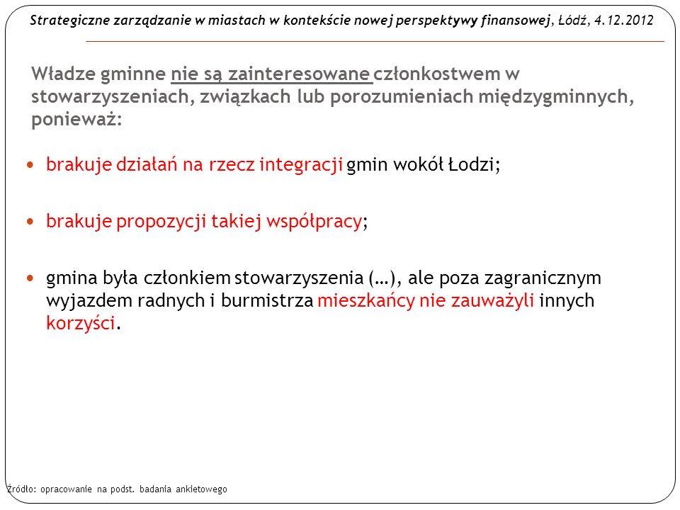 brakuje działań na rzecz integracji gmin wokół Łodzi;