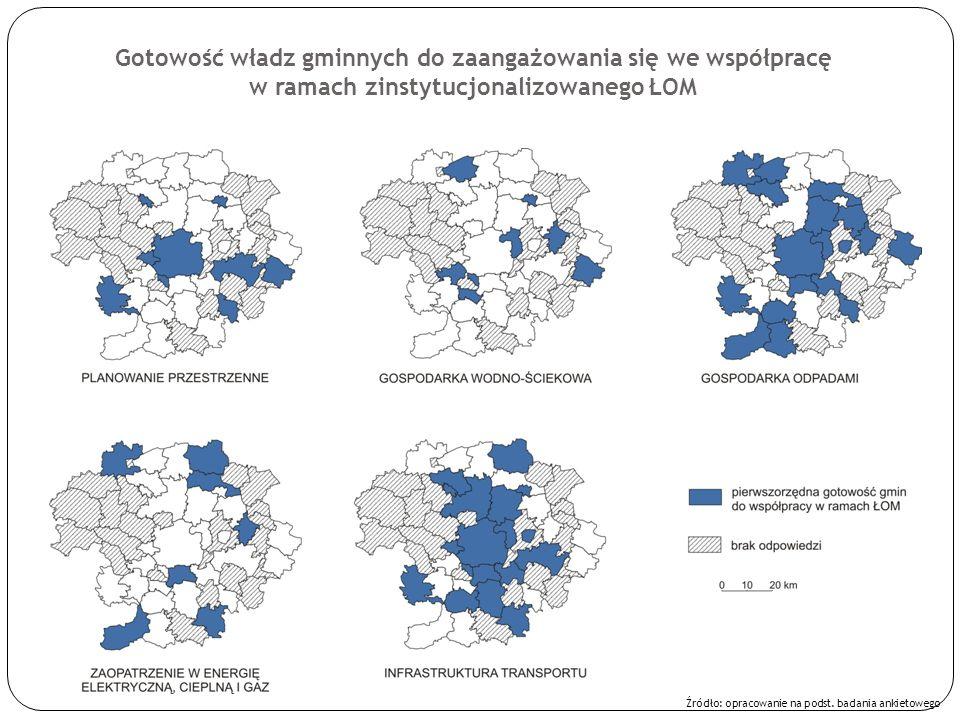 Gotowość władz gminnych do zaangażowania się we współpracę w ramach zinstytucjonalizowanego ŁOM